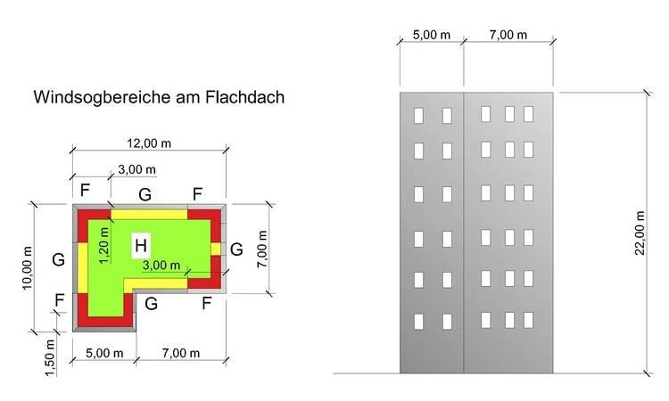 Wie Sie Mauer Und Attikaabdeckungen Sicher Berechnen Haustec