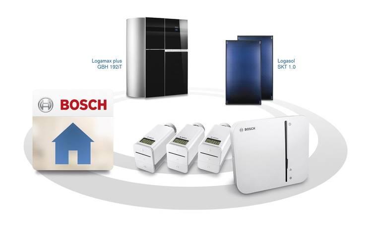 smartes heizen das leisten vernetzte heizungssysteme haustec. Black Bedroom Furniture Sets. Home Design Ideas