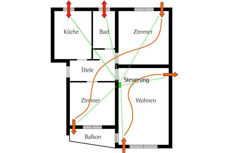 so erf llt eine dezentrale l ftung die enev und sorgt f r mehr komfort haustec. Black Bedroom Furniture Sets. Home Design Ideas