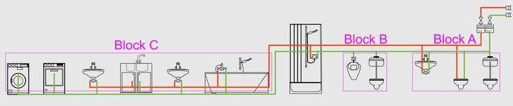 Extrem Wie funktioniert eigentlich ein Strangschema? - Haustec TD23