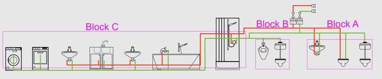 Sehr Wie funktioniert eigentlich ein Strangschema? - Haustec VC92