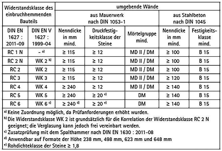 Turbo 5 Praxisempfehlungen für die Fenster- und Türenmontage - Haustec VV56
