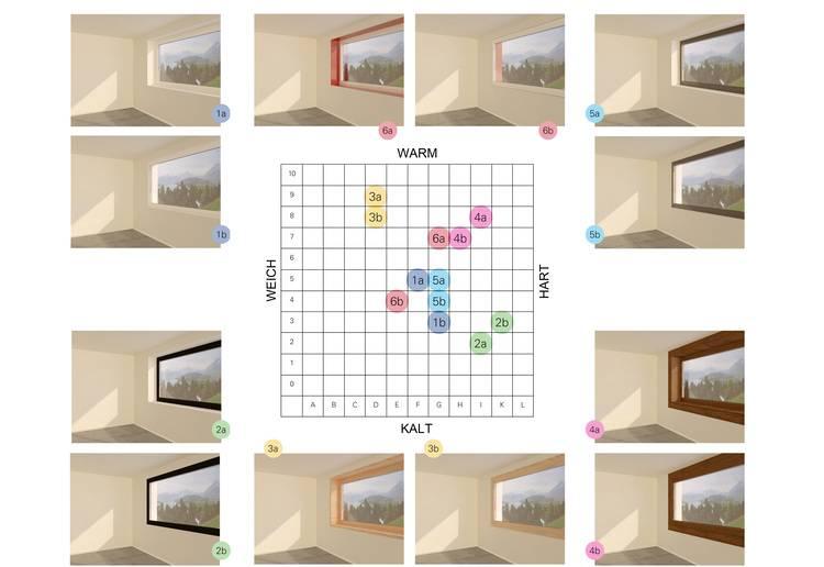 Bild 1: Resultate Fensterrahmen: Z. B: Rahmenfarben Mit Rot/braun Anteilen