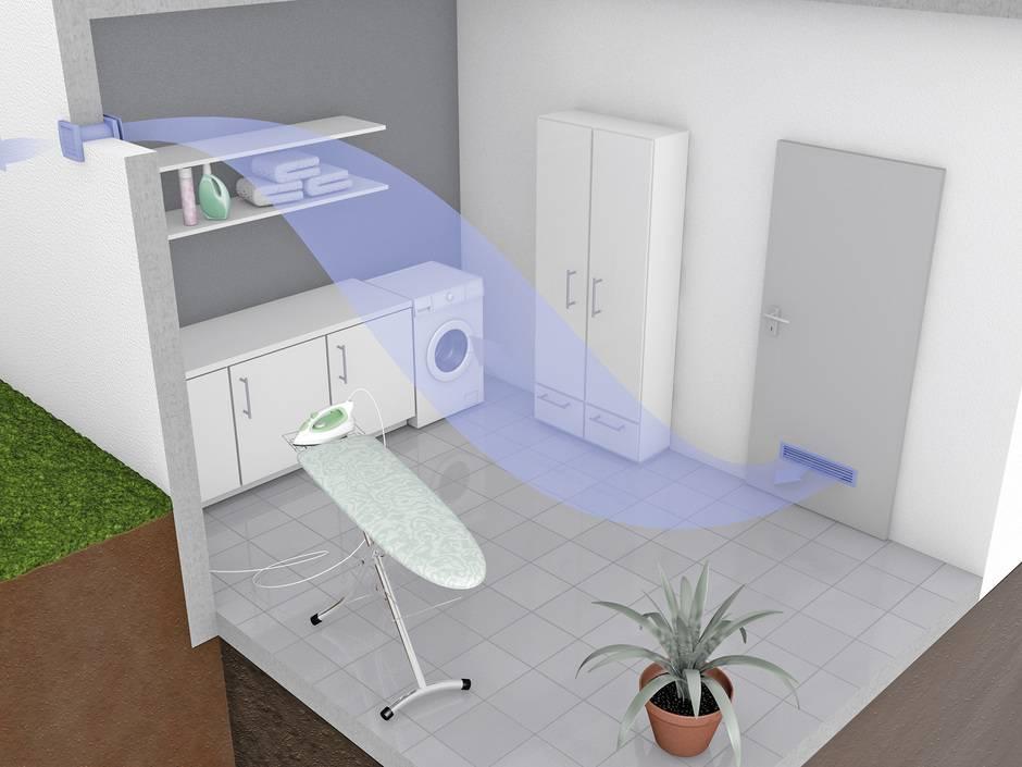 wie ein automatisches l ftungssystem f r trockene keller. Black Bedroom Furniture Sets. Home Design Ideas