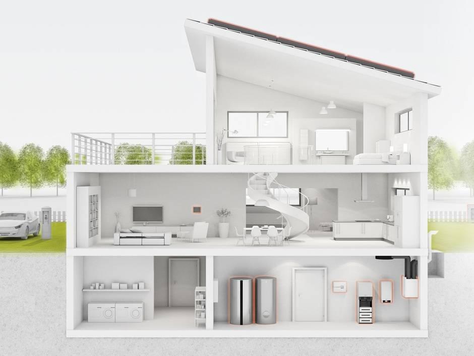 wie intelligente energiemanager die heizung von morgen. Black Bedroom Furniture Sets. Home Design Ideas