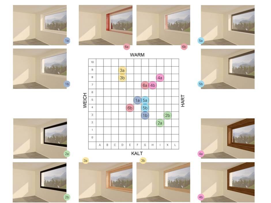 so kann das fenster die raumwahrnehmung beeinflussen haustec. Black Bedroom Furniture Sets. Home Design Ideas