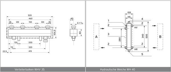 Wie funktioniert eigentlich eine hydraulische Weiche? - Haustec