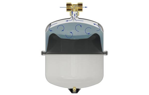 Bevorzugt Worauf es bei Ausdehnungsgefäßen in Trinkwasseranlagen ankommt OD03