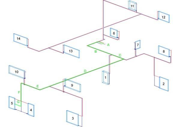 Beliebt Wie funktioniert eigentlich ein Strangschema? - Haustec ML67