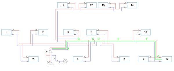 Gut gemocht Wie funktioniert eigentlich ein Strangschema? - Haustec AA66